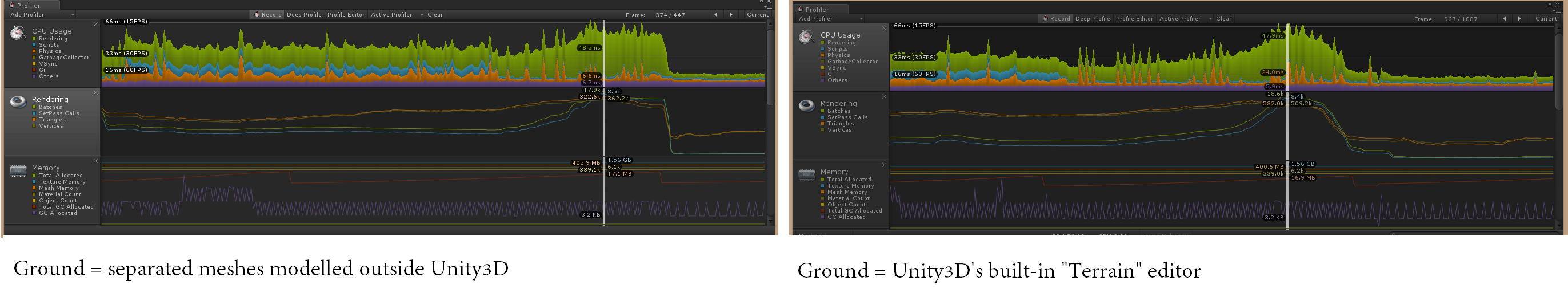"""CPU/Memory test between cell-grid of ground models and Unity3D's """"Terrain"""""""